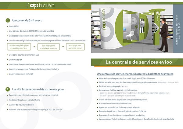 Presentation Corner Pharmacie Verso